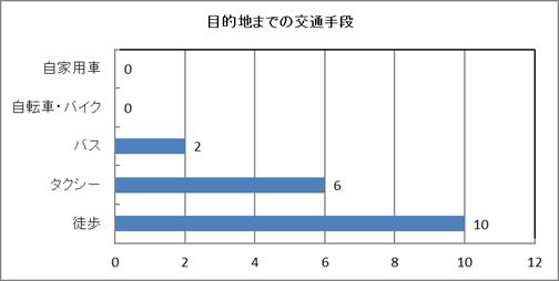 sankou11